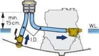 FTR330 Normal configuration