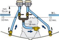 FTR330 formation