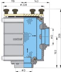 FTR1900 dimensions