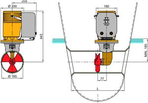 95kgf Bow thruster dimensions
