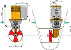 160kgf Bow thruster dimensions
